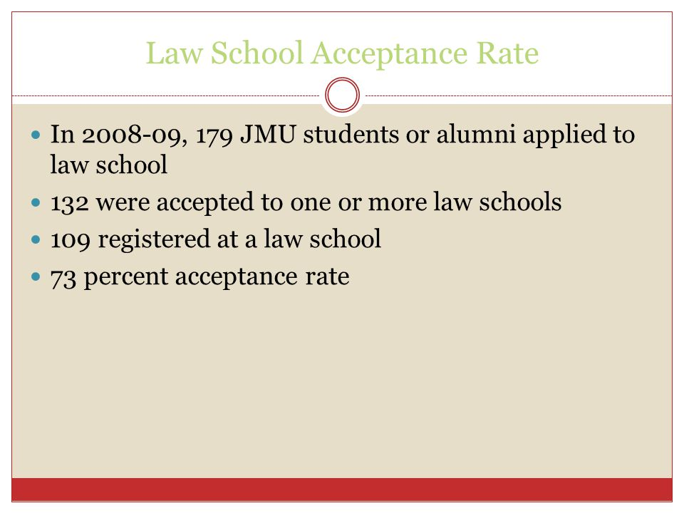 Law School Acceptance Rate In 2008-09, 179 JMU students or alumni applied to law school 132 were accepted to one or more law schools 109 registered at a law school 73 percent acceptance rate