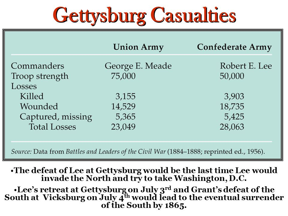 à On November 19, 1863, some 15,000 people gathered at Gettysburg to honor the Union soldiers who had died there just four months before.