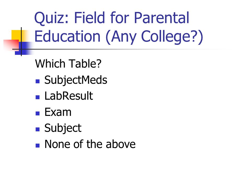 Quiz: Field for Parental Education (Any College ) Which Table.