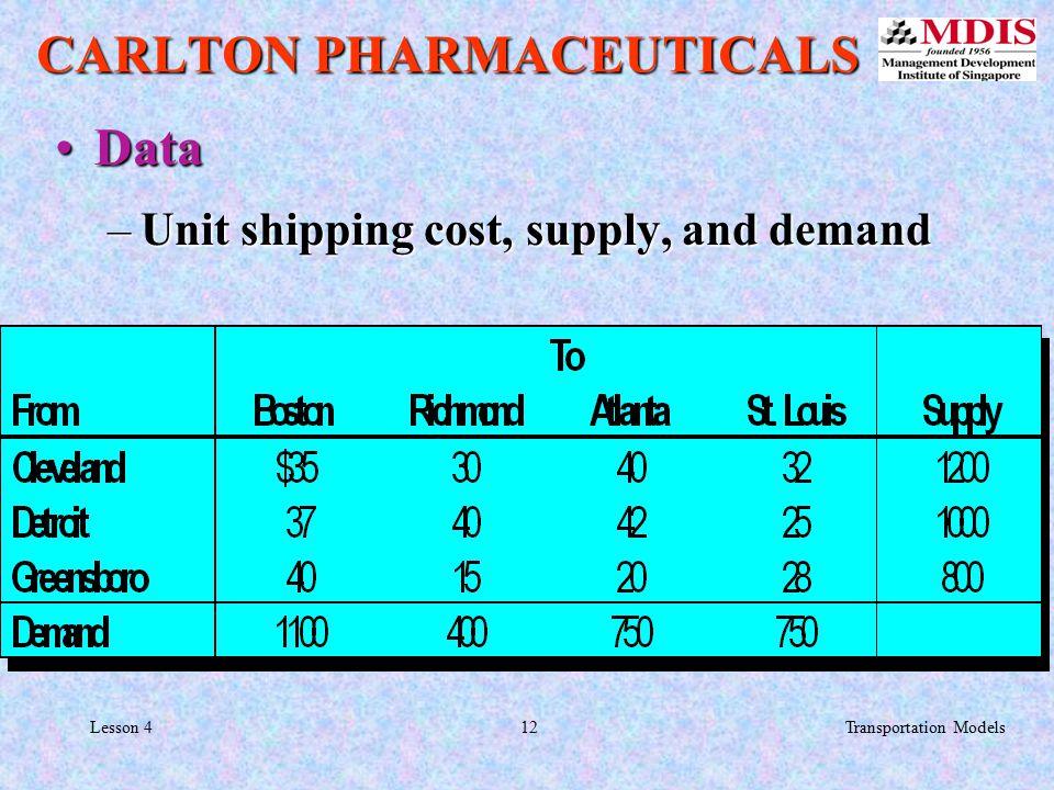 12Transportation ModelsLesson 4 DataData –Unit shipping cost, supply, and demand CARLTON PHARMACEUTICALS