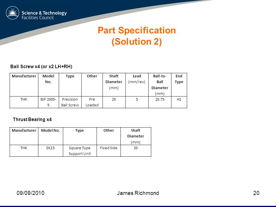 09/09/2010James Richmond20 Part Specification (Solution 2) Manufacturer Model No.