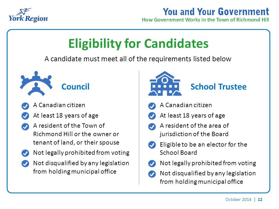 October 2014 | 12 Eligibility for Candidates A Canadian citizen At least 18 years of age A resident of the Town of Richmond Hill or the owner or tenant of land, or their spouse Not legally prohibited from voting Not disqualified by any legislation from holding municipal office School Trustee Council A Canadian citizen At least 18 years of age A resident of the area of jurisdiction of the Board Eligible to be an elector for the School Board Not legally prohibited from voting Not disqualified by any legislation from holding municipal office A candidate must meet all of the requirements listed below