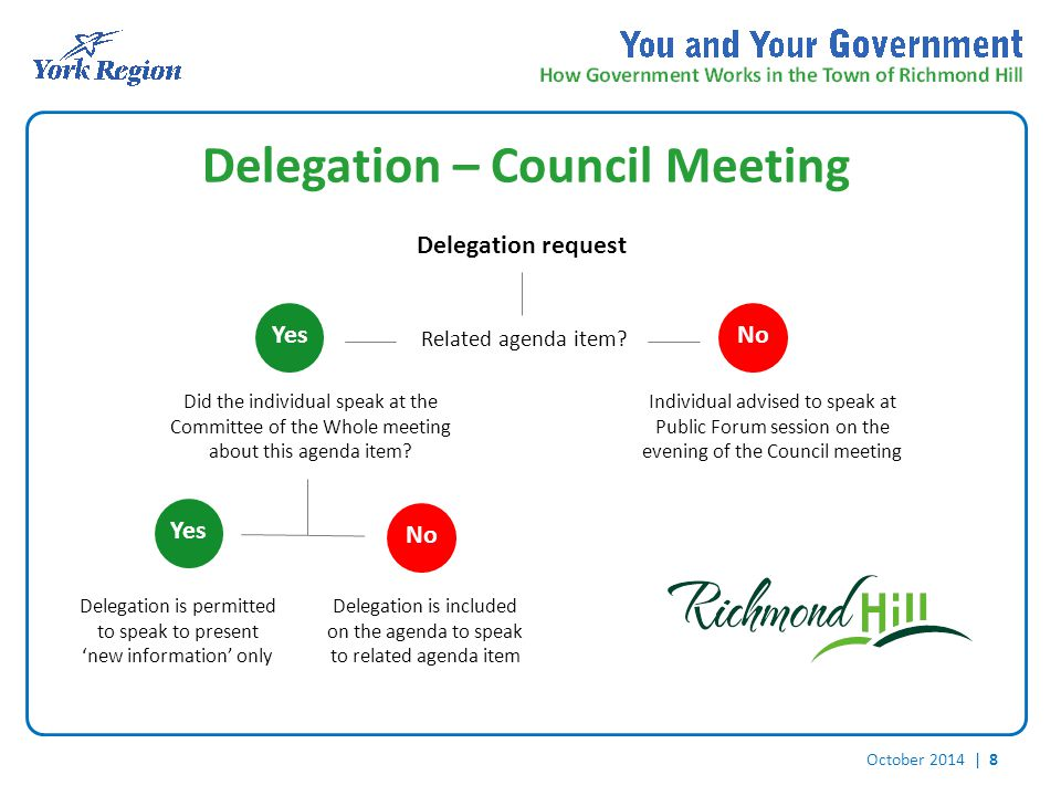 October 2014 | 8 Delegation – Council Meeting Delegation request Related agenda item.