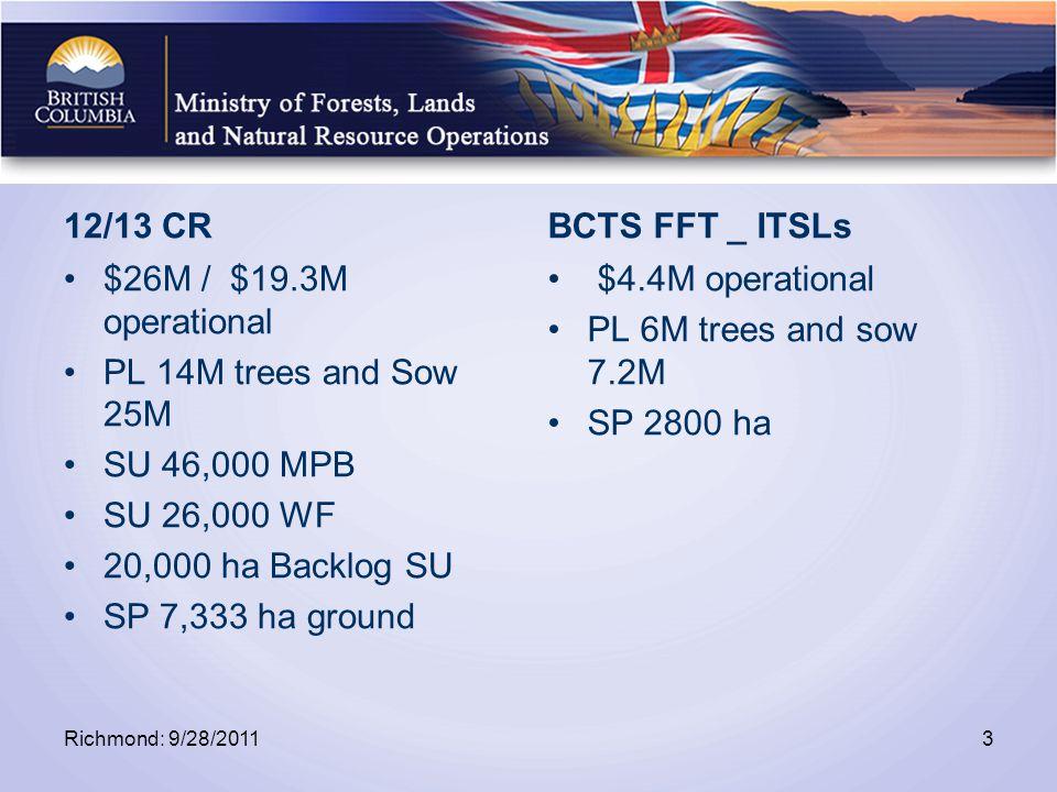 12/13 CR $26M / $19.3M operational PL 14M trees and Sow 25M SU 46,000 MPB SU 26,000 WF 20,000 ha Backlog SU SP 7,333 ha ground BCTS FFT _ ITSLs $4.4M