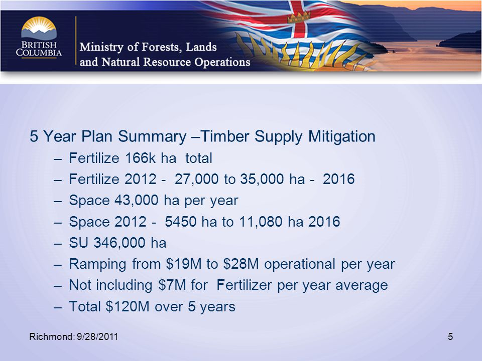 5 Year Plan Summary –Timber Supply Mitigation –Fertilize 166k ha total –Fertilize 2012 - 27,000 to 35,000 ha - 2016 –Space 43,000 ha per year –Space 2