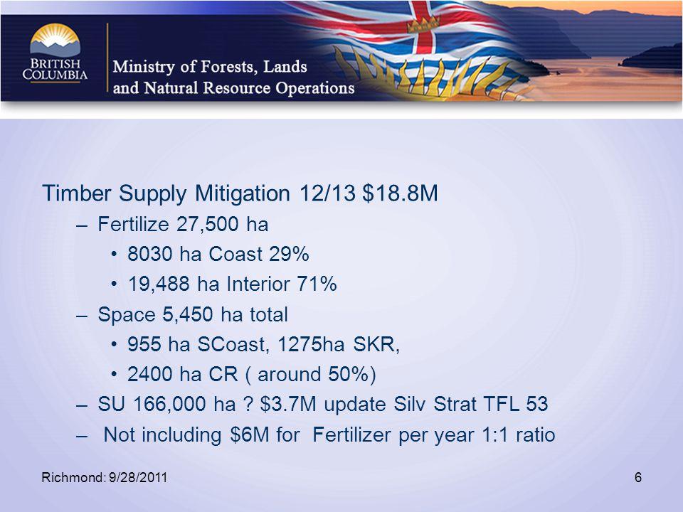 Timber Supply Mitigation 12/13 $18.8M –Fertilize 27,500 ha 8030 ha Coast 29% 19,488 ha Interior 71% –Space 5,450 ha total 955 ha SCoast, 1275ha SKR, 2