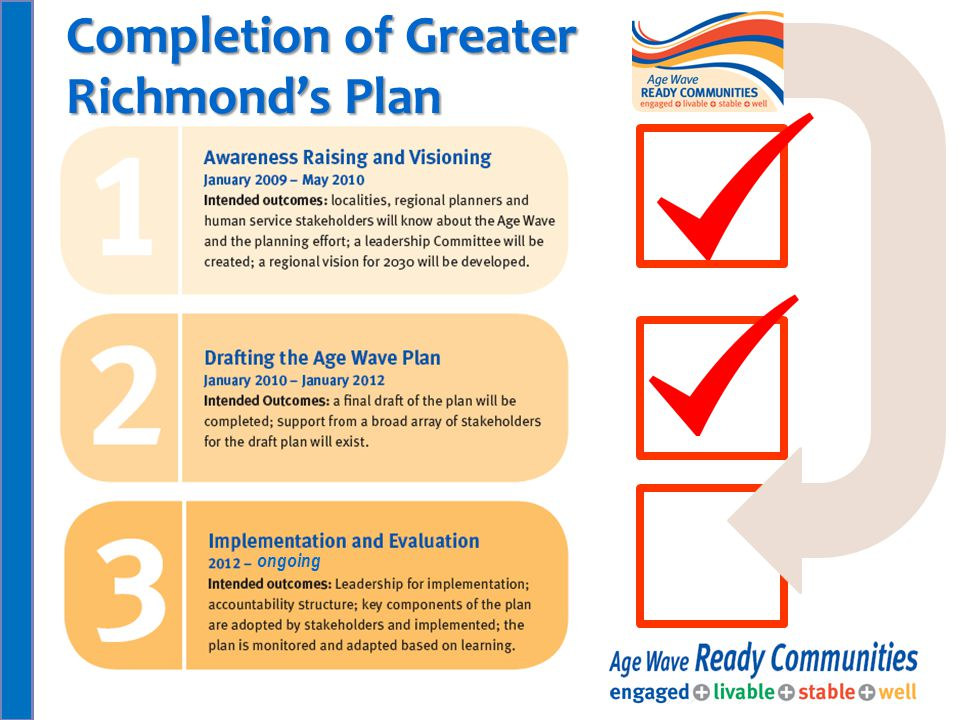 ongoing Completion of Greater Richmond's Plan