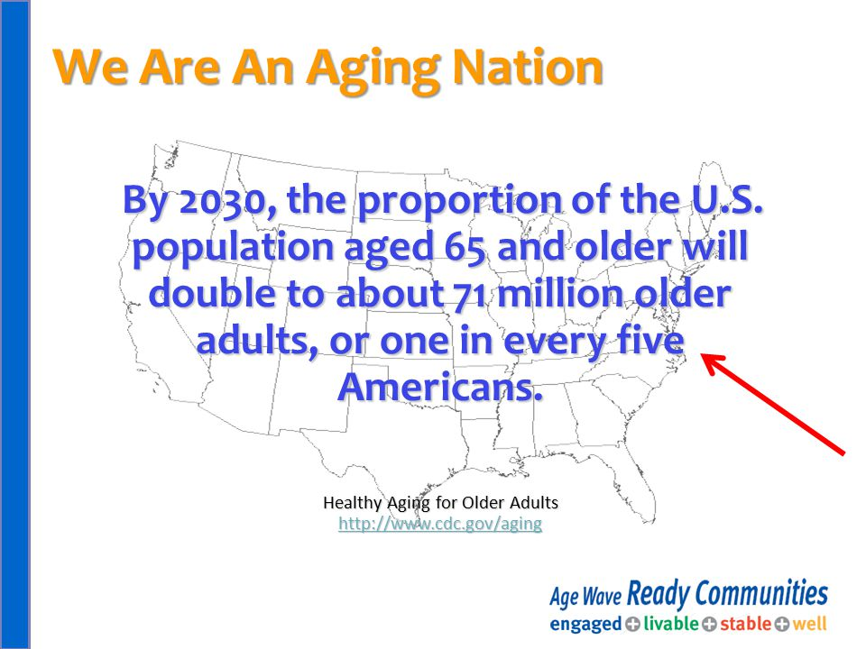 By 2030, the proportion of the U.S. population aged 65 and older will double to about 71 million older adults, or one in every five Americans. By 2030