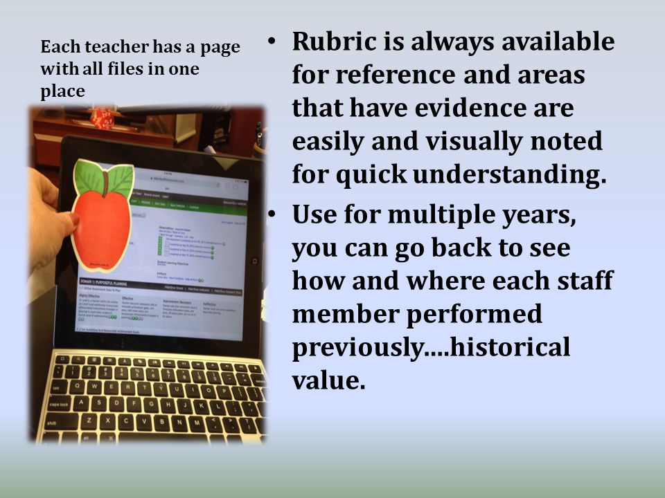Each teacher has a page with all files in one place Rubric is always available for reference and areas that have evidence are easily and visually noted for quick understanding.