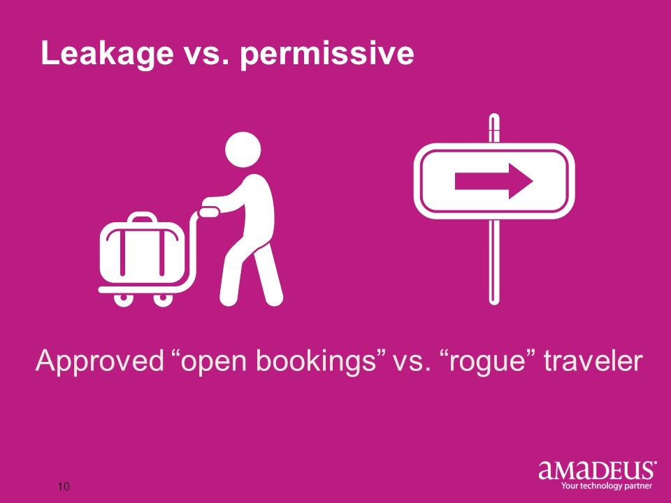 Click to edit Master title style 10 Leakage vs.permissive Approved open bookings vs.