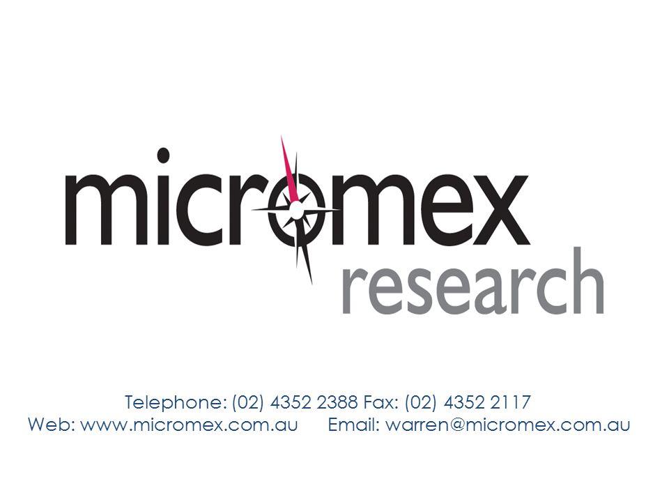Telephone: (02) 4352 2388 Fax: (02) 4352 2117 Web: www.micromex.com.au Email: warren@micromex.com.au