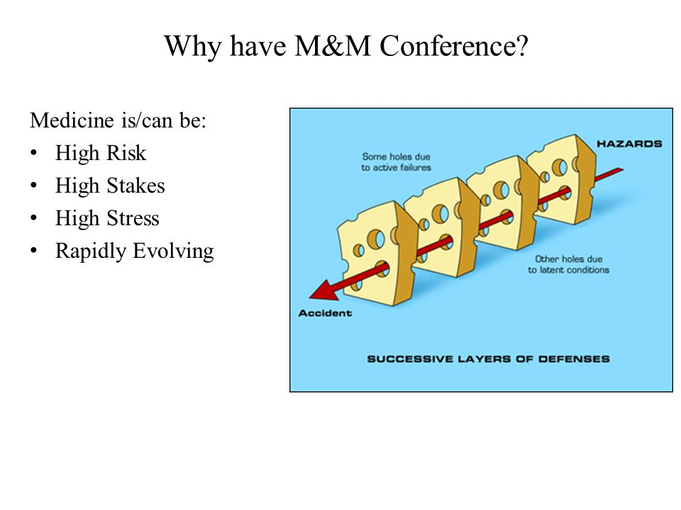 Why have M&M Conference Medicine is/can be: High Risk High Stakes High Stress Rapidly Evolving