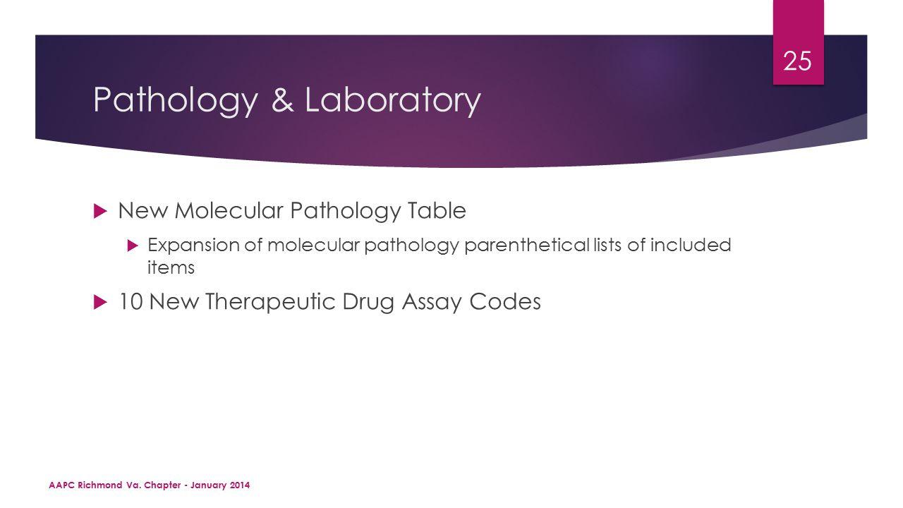 Pathology & Laboratory  New Molecular Pathology Table  Expansion of molecular pathology parenthetical lists of included items  10 New Therapeutic Drug Assay Codes AAPC Richmond Va.