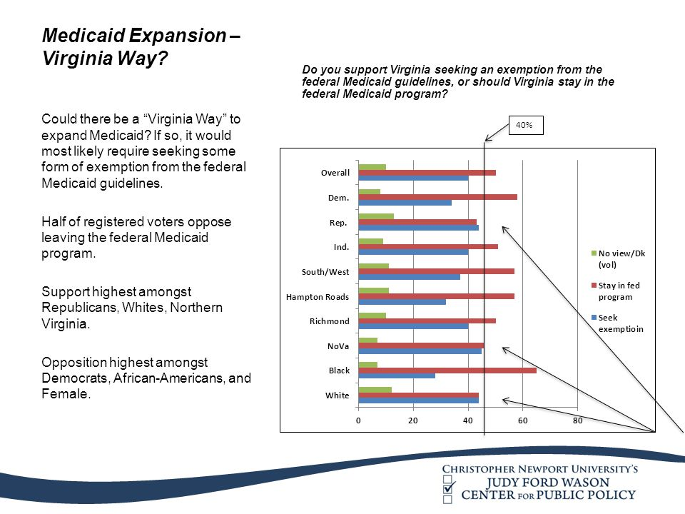 Ethics Reform Virginians have strong views about ethics reform.