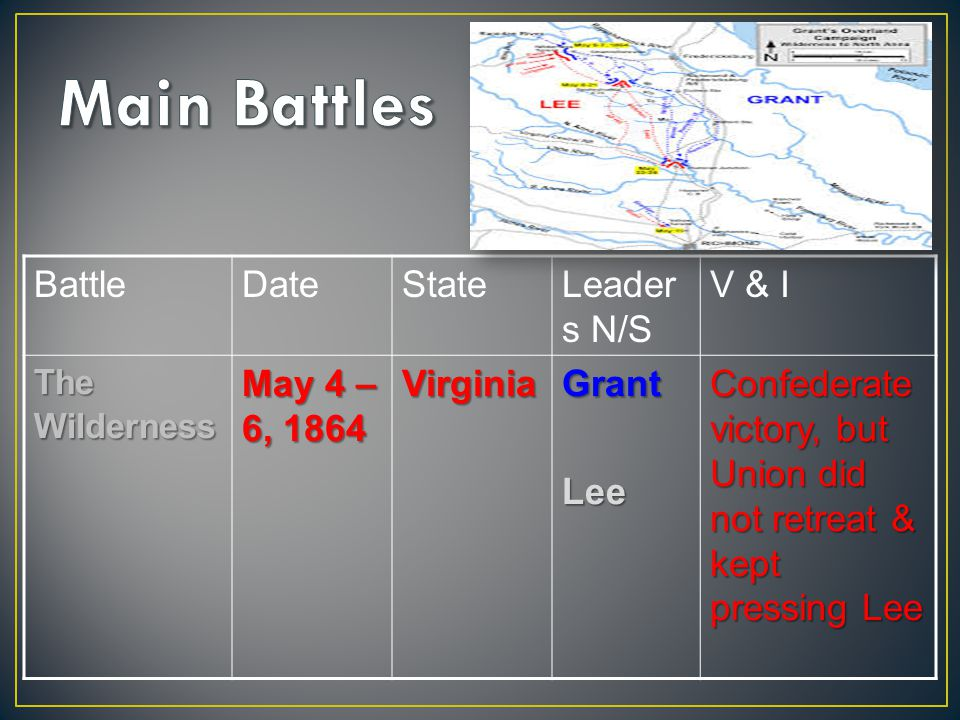 BattleDateStateLeader s N/S V & I The Wilderness May 4 – 6, 1864 VirginiaGrantLee Confederate victory, but Union did not retreat & kept pressing Lee