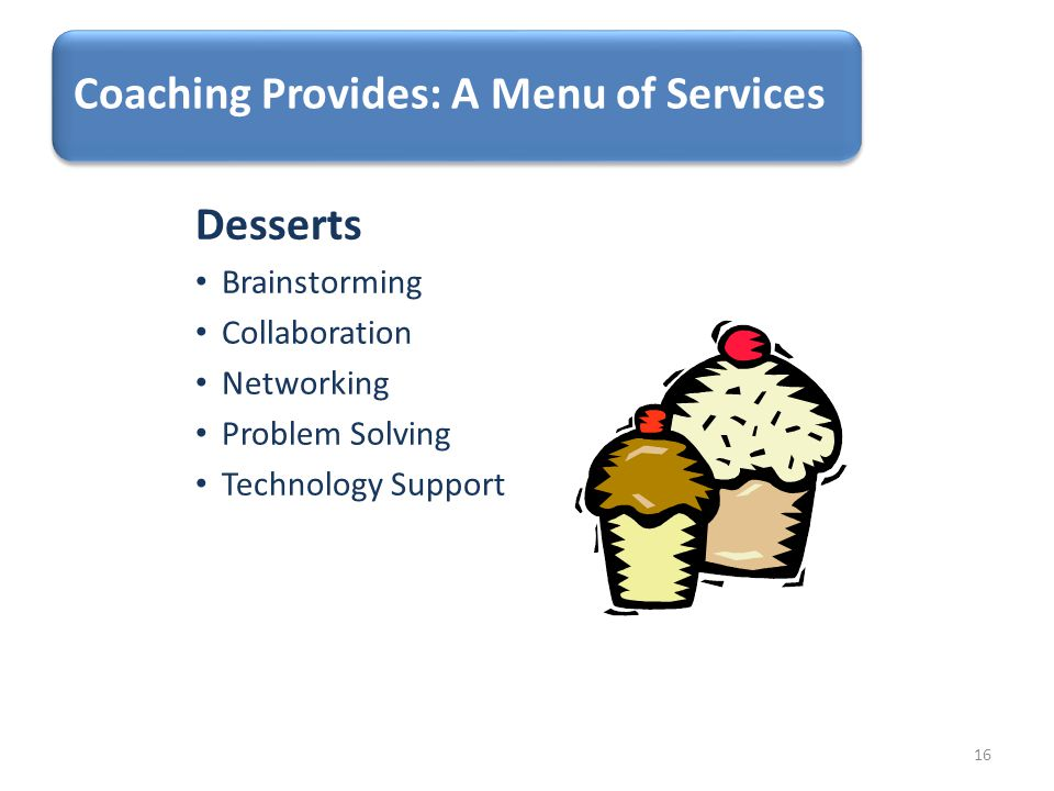 Coaching Provides: A Menu of Services Desserts Brainstorming Collaboration Networking Problem Solving Technology Support 16
