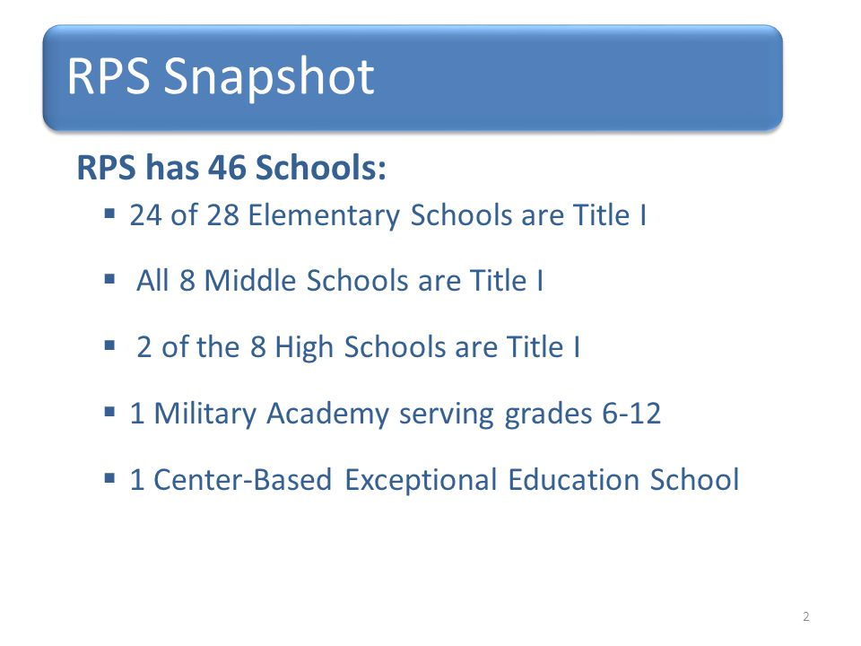 RPS Snapshot RPS has 46 Schools:  24 of 28 Elementary Schools are Title I  All 8 Middle Schools are Title I  2 of the 8 High Schools are Title I  1 Military Academy serving grades 6-12  1 Center-Based Exceptional Education School 2