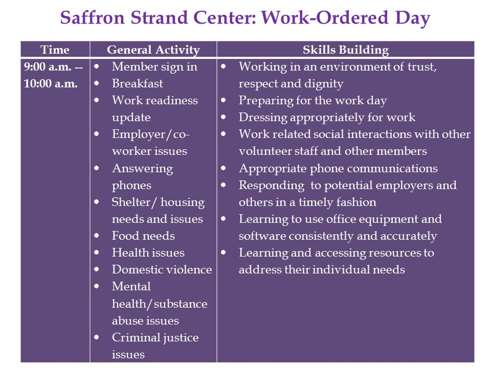 Saffron Strand Center: Work-Ordered Day TimeGeneral ActivitySkills Building 9:00 a.m. -- 10:00 a.m.  Member sign in  Breakfast  Work readiness upda