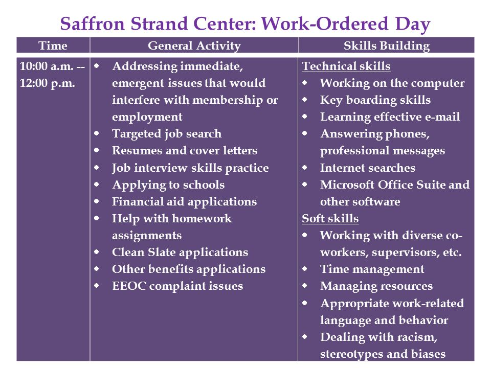 Saffron Strand Center: Work-Ordered Day TimeGeneral ActivitySkills Building 10:00 a.m.