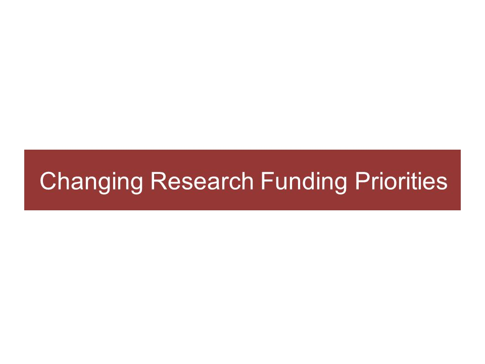 Changing Research Funding Priorities