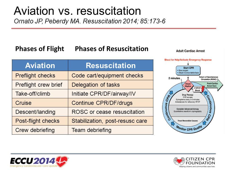 Aviation vs. resuscitation Ornato JP, Peberdy MA.