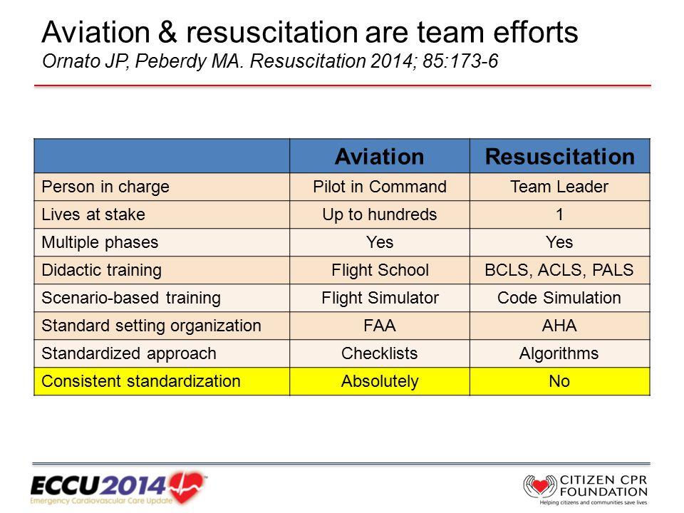 Aviation & resuscitation are team efforts Ornato JP, Peberdy MA.