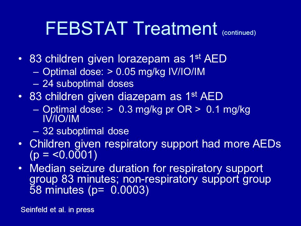 FEBSTAT Treatment (continued) 83 children given lorazepam as 1 st AED –Optimal dose: > 0.05 mg/kg IV/IO/IM –24 suboptimal doses 83 children given diazepam as 1 st AED –Optimal dose: > 0.3 mg/kg pr OR > 0.1 mg/kg IV/IO/IM –32 suboptimal dose Children given respiratory support had more AEDs (p = <0.0001) Median seizure duration for respiratory support group 83 minutes; non-respiratory support group 58 minutes (p= 0.0003) Seinfeld et al.