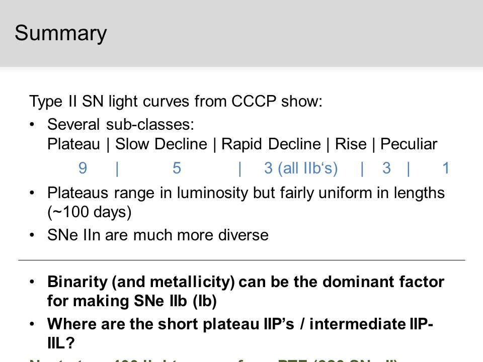 Summary Type II SN light curves from CCCP show: Several sub-classes: Plateau | Slow Decline | Rapid Decline | Rise | Peculiar 9 | 5 | 3 (all IIb's) | 3 | 1 Plateaus range in luminosity but fairly uniform in lengths (~100 days) SNe IIn are much more diverse Binarity (and metallicity) can be the dominant factor for making SNe IIb (Ib) Where are the short plateau IIP's / intermediate IIP- IIL.