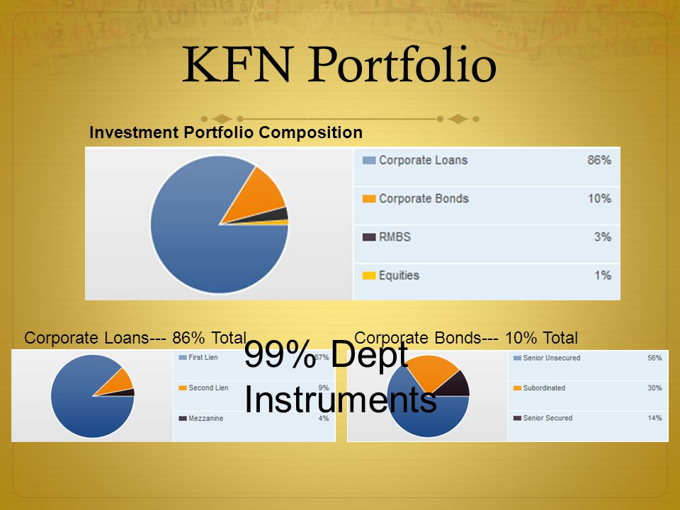 KFN Portfolio Investment Portfolio Composition Corporate Loans--- 86% TotalCorporate Bonds--- 10% Total 99% Dept Instruments