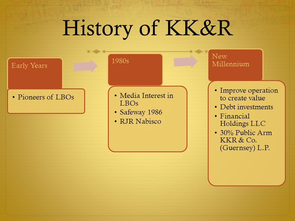 History of KK&R Early Years Pioneers of LBOs 1980s Media Interest in LBOs Safeway 1986 RJR Nabisco New Millennium Improve operation to create value Debt investments Financial Holdings LLC 30% Public Arm KKR & Co.
