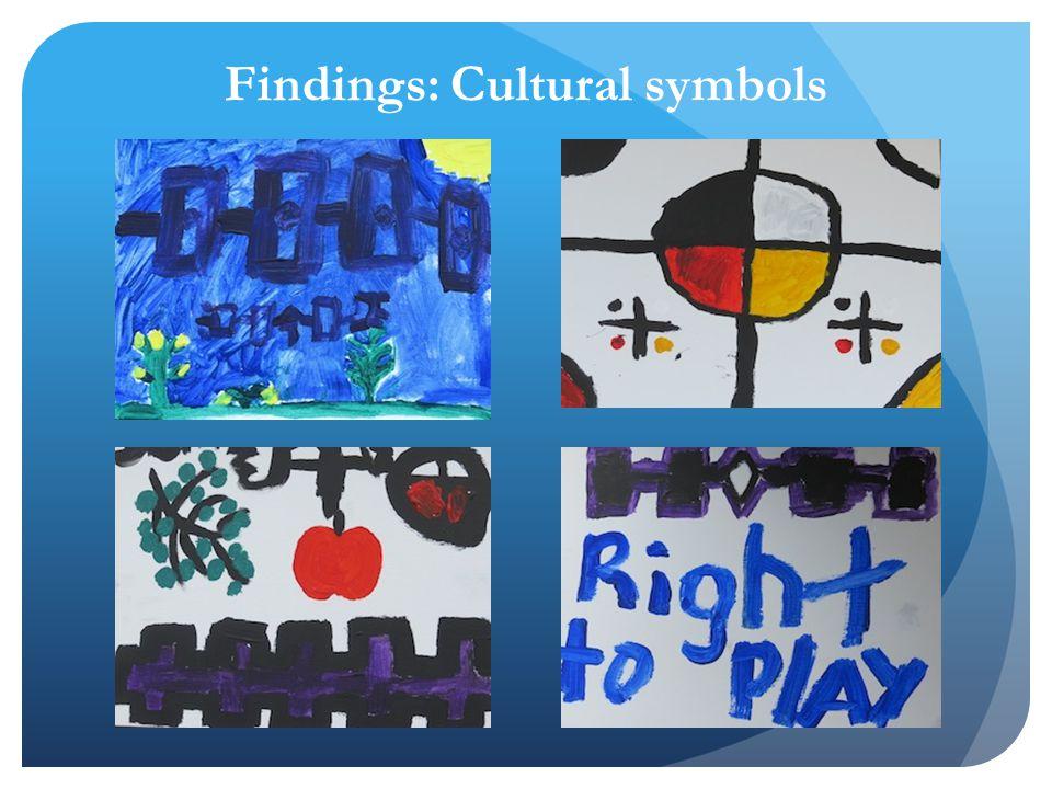 Findings: Cultural symbols