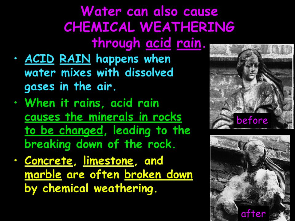 Water can also cause CHEMICAL WEATHERING through acid rain.