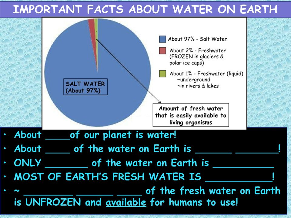 IMPORTANT FACTS ABOUT WATER ON EARTH About ____of our planet is water.