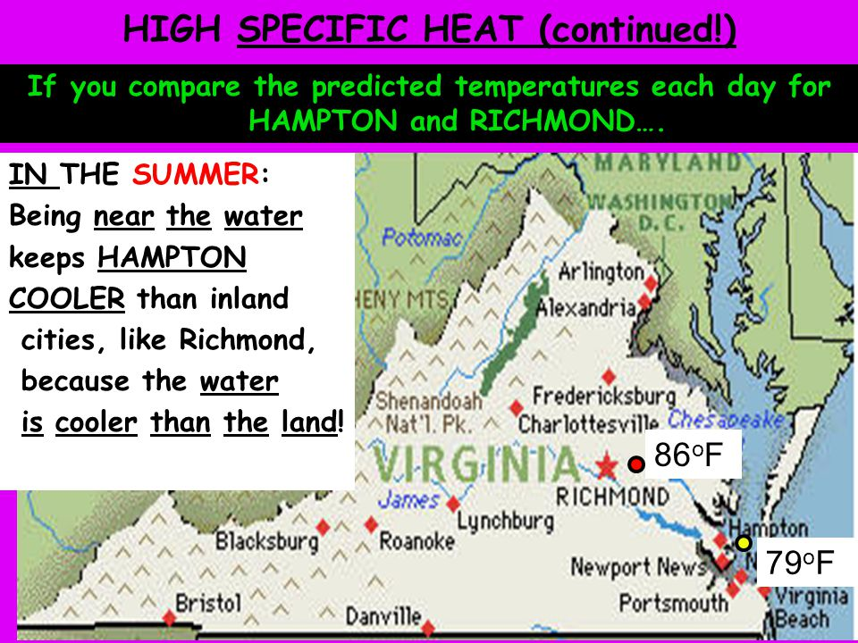 HIGH SPECIFIC HEAT (continued!) If you compare the predicted temperatures each day for HAMPTON and RICHMOND….