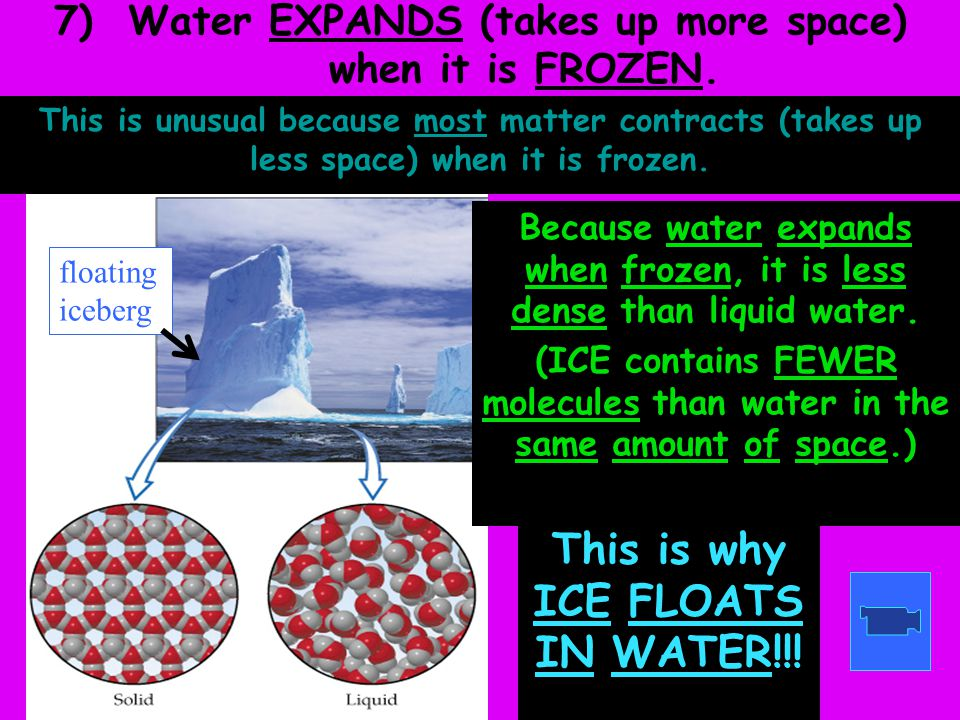 7) Water EXPANDS (takes up more space) when it is FROZEN.