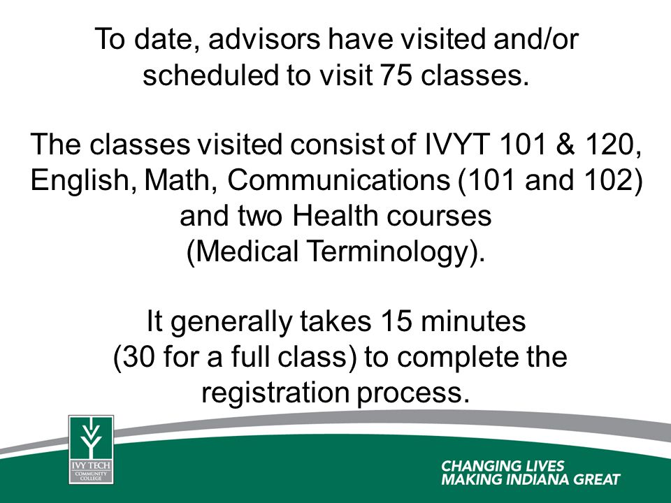To date, advisors have visited and/or scheduled to visit 75 classes. The classes visited consist of IVYT 101 & 120, English, Math, Communications (101