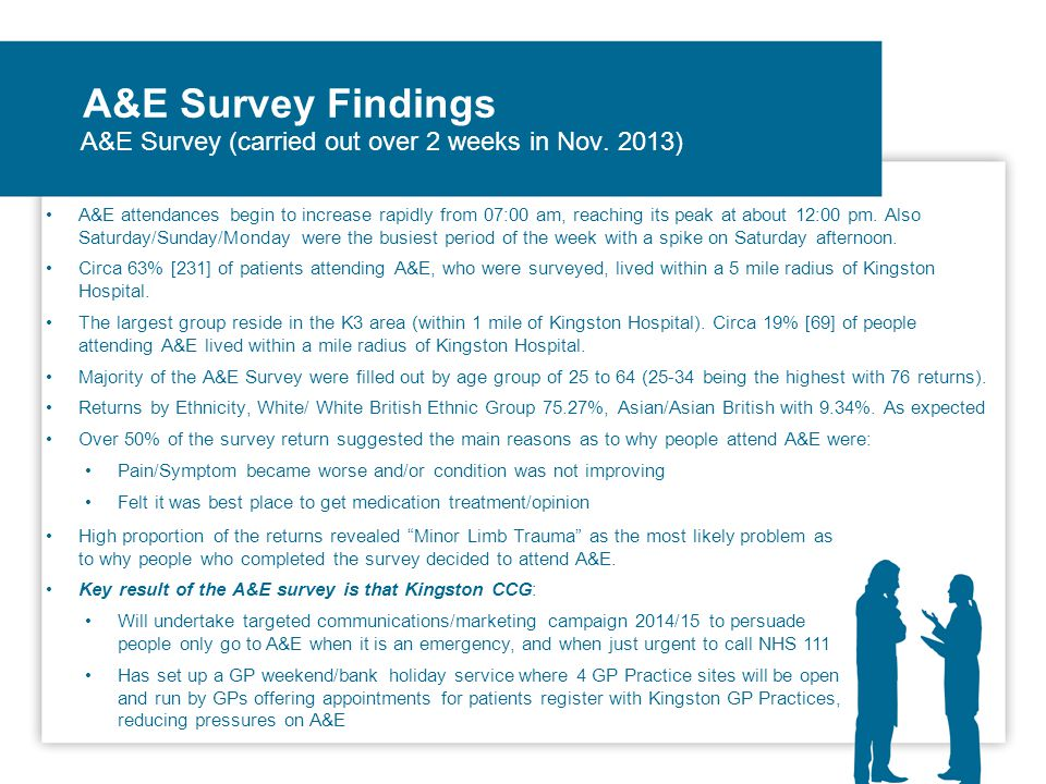 A&E Survey Findings A&E attendances begin to increase rapidly from 07:00 am, reaching its peak at about 12:00 pm.