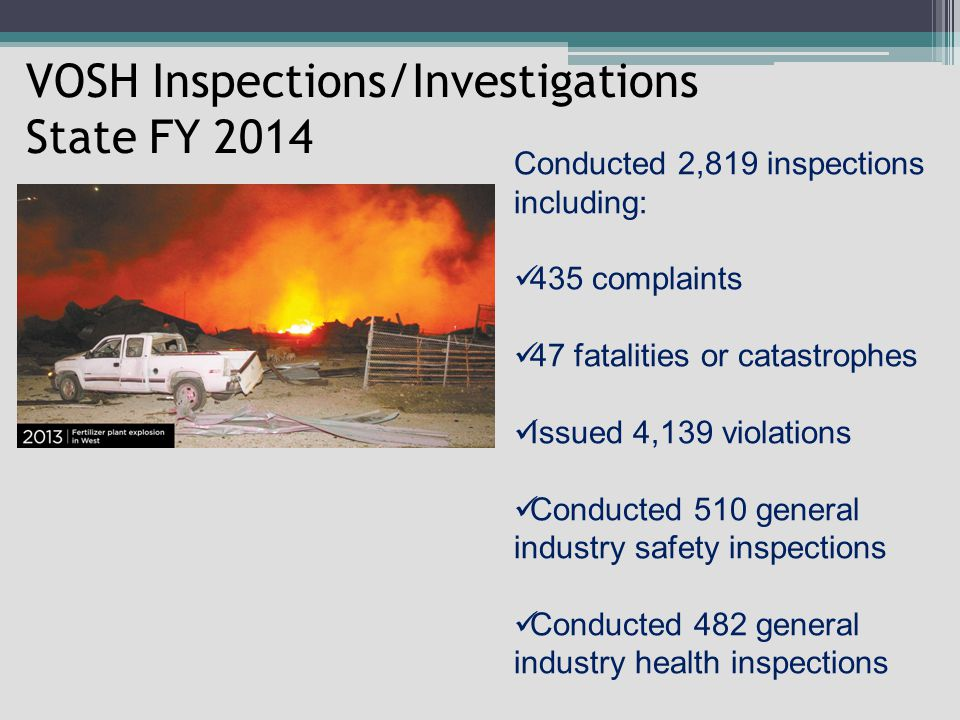 VOSH Inspections/Investigations State FY 2014 Conducted 2,819 inspections including: 435 complaints 47 fatalities or catastrophes Issued 4,139 violations Conducted 510 general industry safety inspections Conducted 482 general industry health inspections