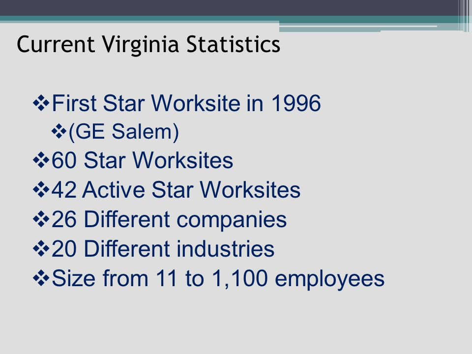 Current Virginia Statistics  First Star Worksite in 1996  (GE Salem)  60 Star Worksites  42 Active Star Worksites  26 Different companies  20 Different industries  Size from 11 to 1,100 employees