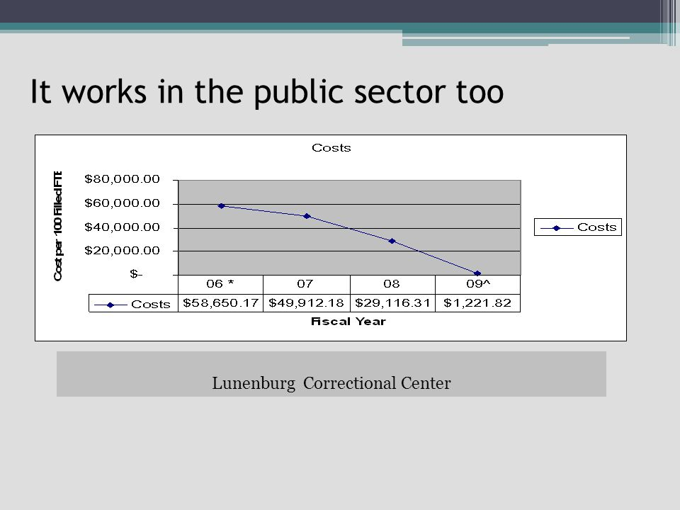 It works in the public sector too Lunenburg Correctional Center