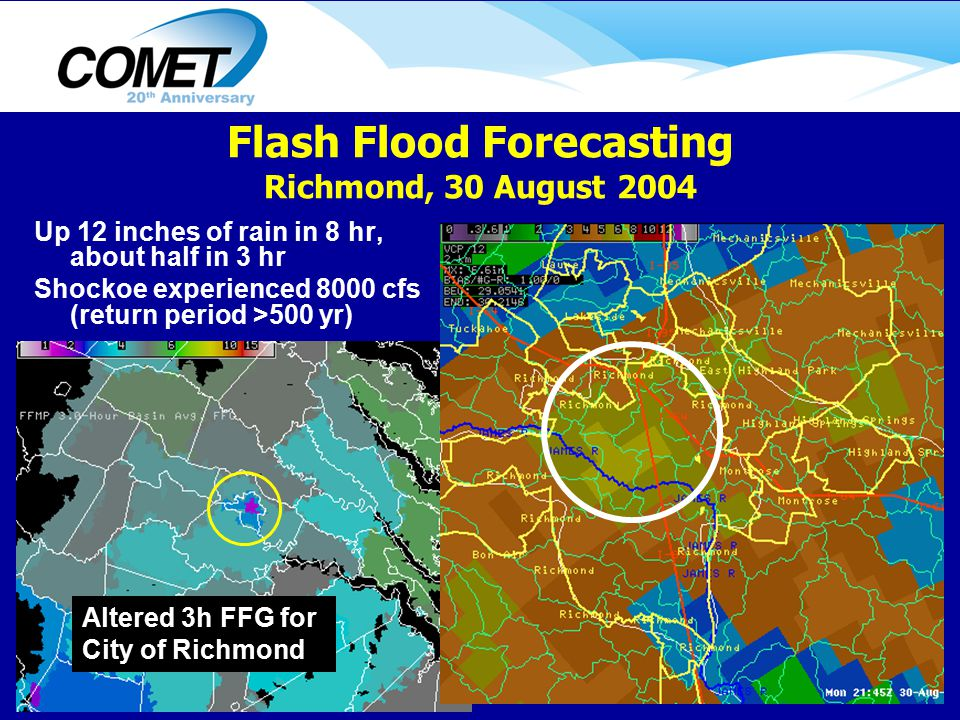 Altered 3h FFG for City of Richmond Flash Flood Forecasting Richmond, 30 August 2004 Up 12 inches of rain in 8 hr, about half in 3 hr Shockoe experienced 8000 cfs (return period >500 yr)
