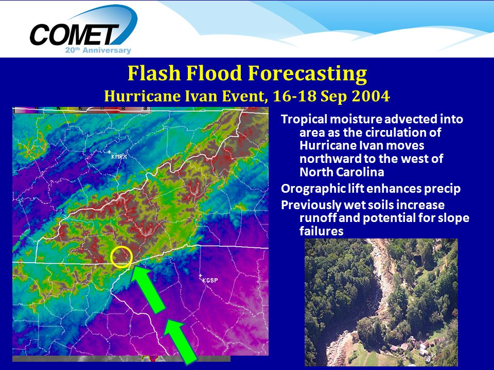 Flash Flood Forecasting Hurricane Ivan Event, 16-18 Sep 2004 Tropical moisture advected into area as the circulation of Hurricane Ivan moves northward to the west of North Carolina Orographic lift enhances precip Previously wet soils increase runoff and potential for slope failures