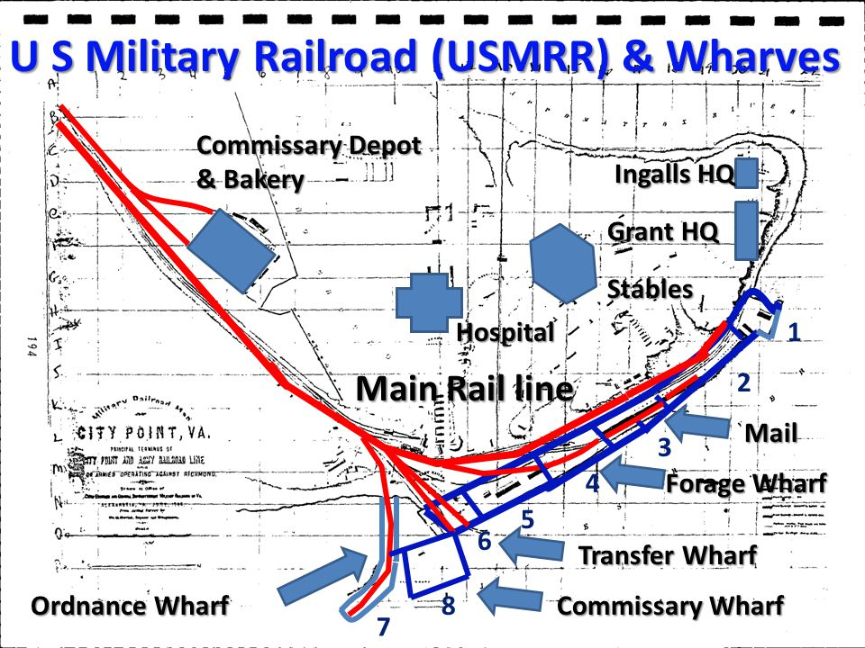 U S Military Railroad (USMRR) & Wharves Main Rail line Ordnance Wharf Commissary Depot & Bakery Ingalls HQ Grant HQ 1 2 3 5 6 7 8 4 Transfer Wharf Forage Wharf Mail Hospital Commissary Wharf Stables