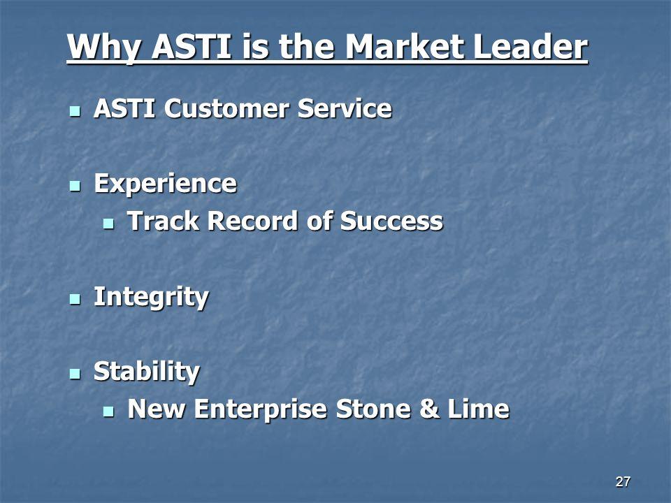 27 Why ASTI is the Market Leader ASTI Customer Service ASTI Customer Service Experience Experience Track Record of Success Track Record of Success Int