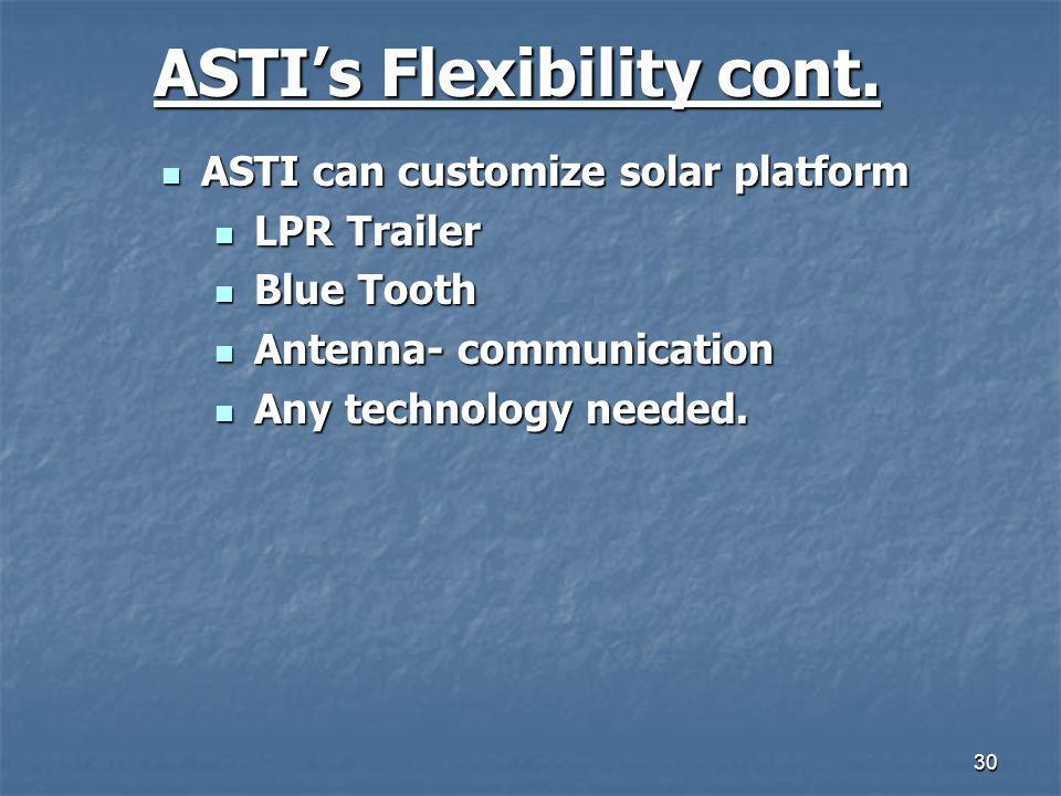 30 ASTI's Flexibility cont. ASTI can customize solar platform ASTI can customize solar platform LPR Trailer LPR Trailer Blue Tooth Blue Tooth Antenna-