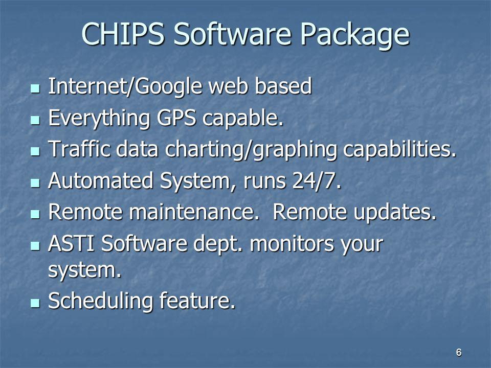 CHIPS Software Package Internet/Google web based Internet/Google web based Everything GPS capable. Everything GPS capable. Traffic data charting/graph