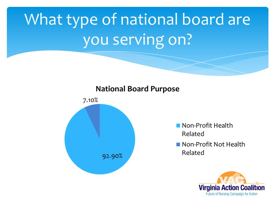 What type of national board are you serving on?