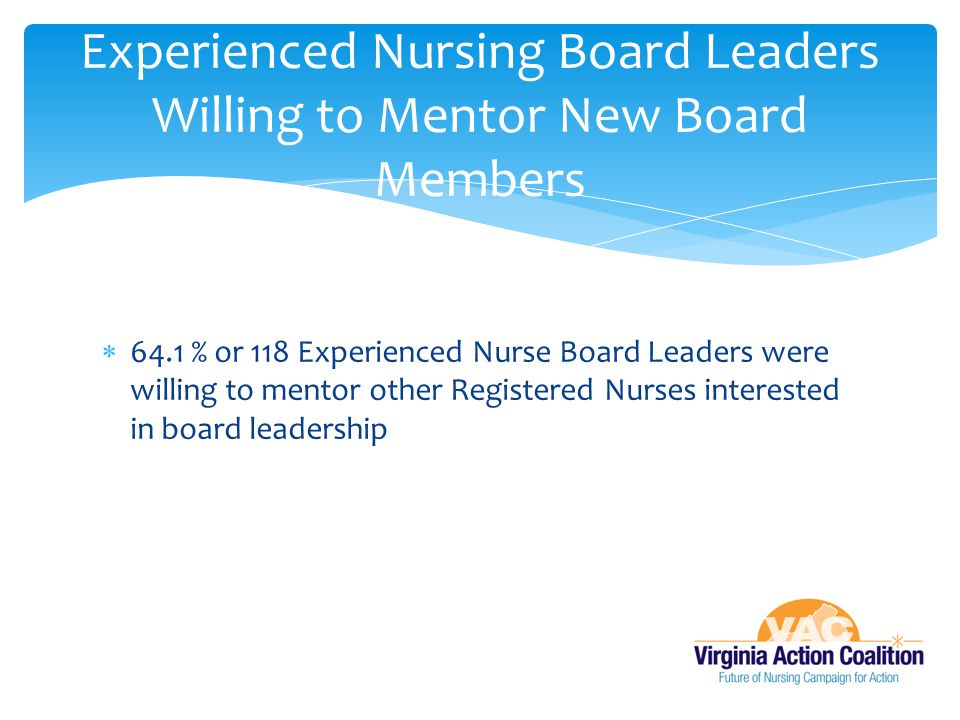  64.1 % or 118 Experienced Nurse Board Leaders were willing to mentor other Registered Nurses interested in board leadership Experienced Nursing Boar