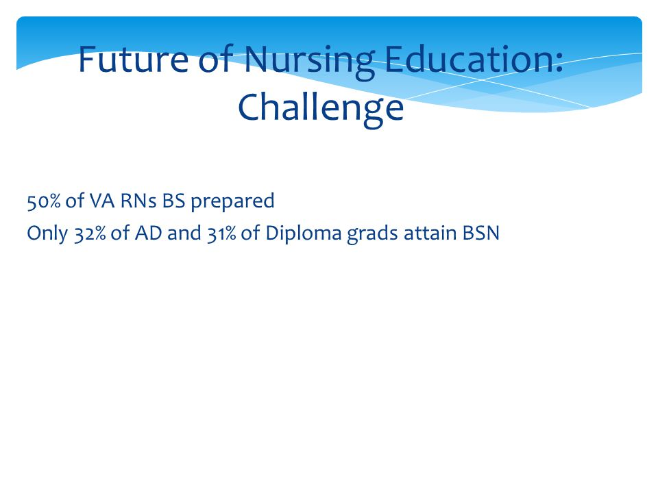Future of Nursing Education: Challenge  50% of VA RNs BS prepared  Only 32% of AD and 31% of Diploma grads attain BSN