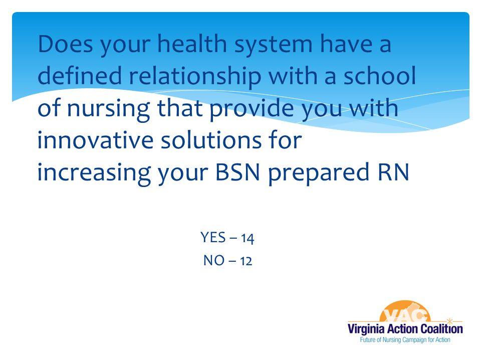  YES – 14  NO – 12 Does your health system have a defined relationship with a school of nursing that provide you with innovative solutions for incre